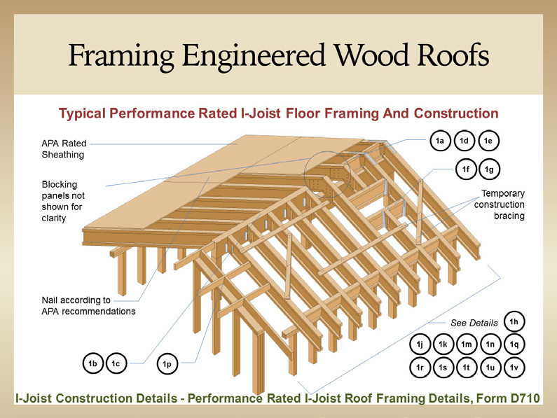 Back To Basics Apa The Engineered Wood Association