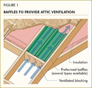 Apa Builder Tips How To Minimize Buckling Of Asphalt