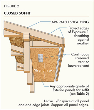 Figure 1: Open Soffit Figure 2: Closed Soffit