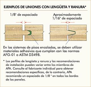 Ejemplos de uniones con legüeta y ranura