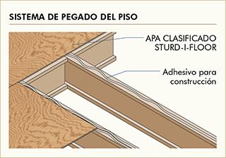 Sistema de pegado del piso