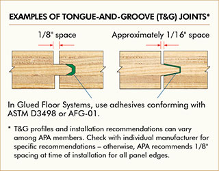 Examples of Tongue-And-Groove (T&G) Joints