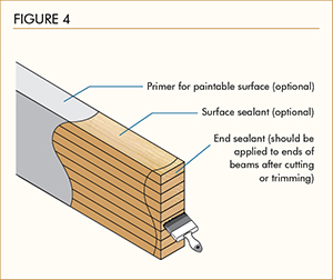 Apa Builder Tips Proper Storange And Handling Of Glulam