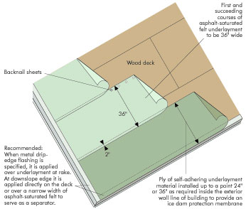 Roofs apa the engineered wood association for Does new roof affect appraisal