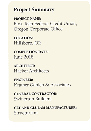 First Tech Federal Credit Project Summary