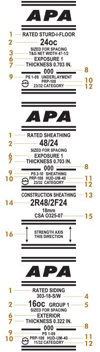 APA Panel Trademark Stamps