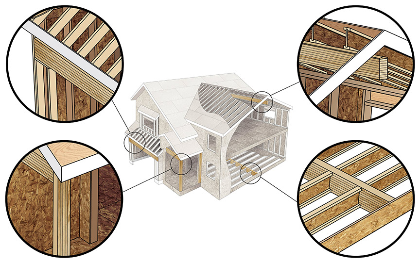 Residential Construction - APA – The Engineered Wood Association