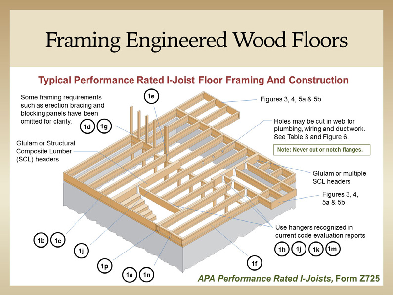 Floor Joist Construction Details Thefloors Co