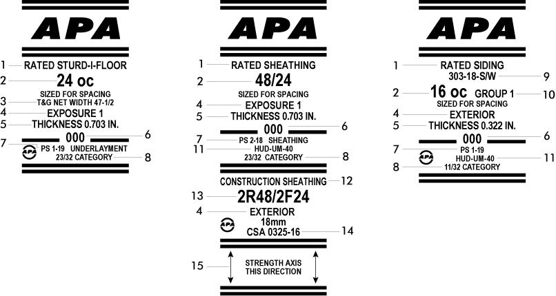Apa Trademark The Engineered