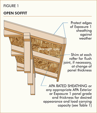 Apa Builder Tips Apa Panels For Soffit Applications Form