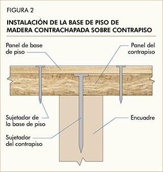 Instalación de la base de piso de madera contrachapada sobre contrapiso
